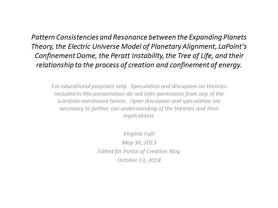 Pattern Consistencies and Resonance: May 2013